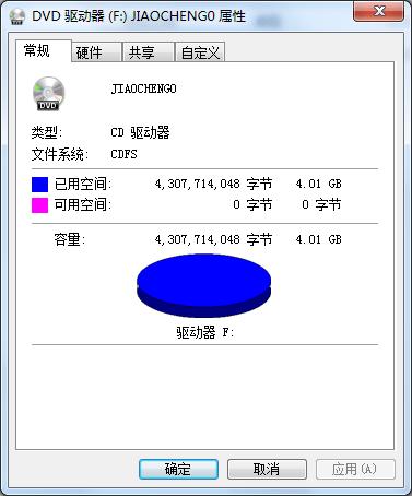 复制加密DVD电影文件