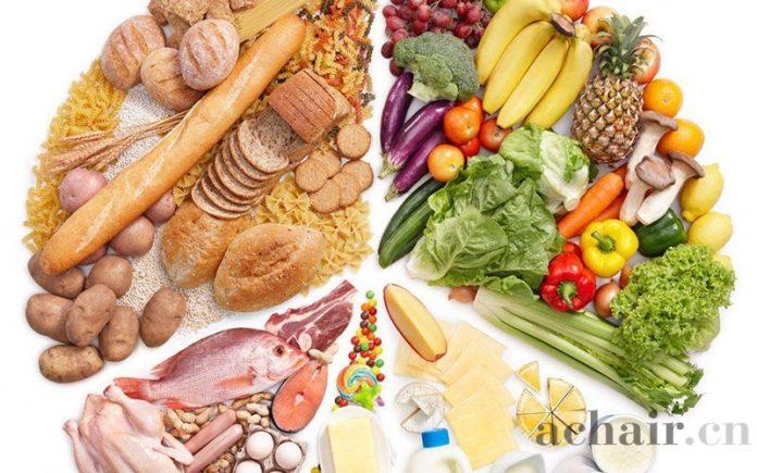 食物的酸碱性大全(追加凉寒食物水果) - food