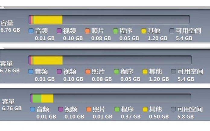 """清理 iPhone的 """"其他容量""""(针对曾经的91和pxl) - other"""