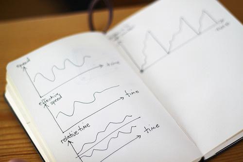 网站改版建议书 2014版 - notes on analytics opt