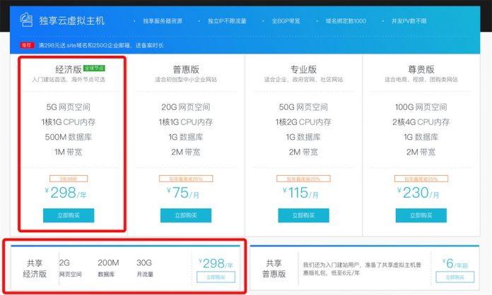 阿里云有两个298元的虚拟主机,WordPress网站该怎么选? - aliyun 298