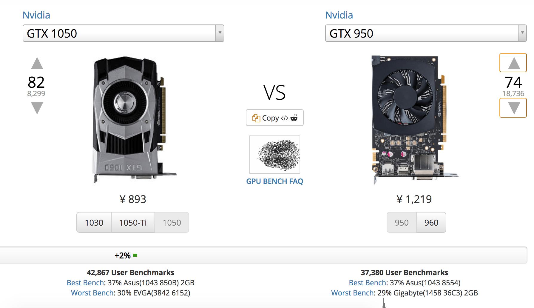 2G显存的GTX1050、GTX960、GTX950、GTX760显卡哪个更好? - 1050vs950
