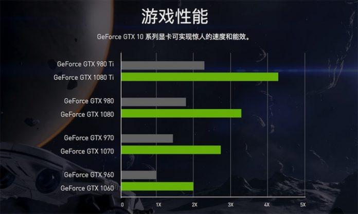 我的2018显卡选购策略:GTX1060 6G/3G/5G,GTX970 4G,GTX1070 8G,GTX1160 - game video1