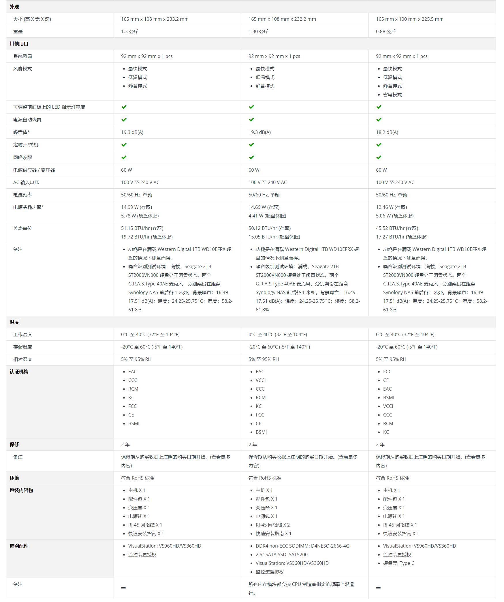 DS218-DS220-DS220j-02