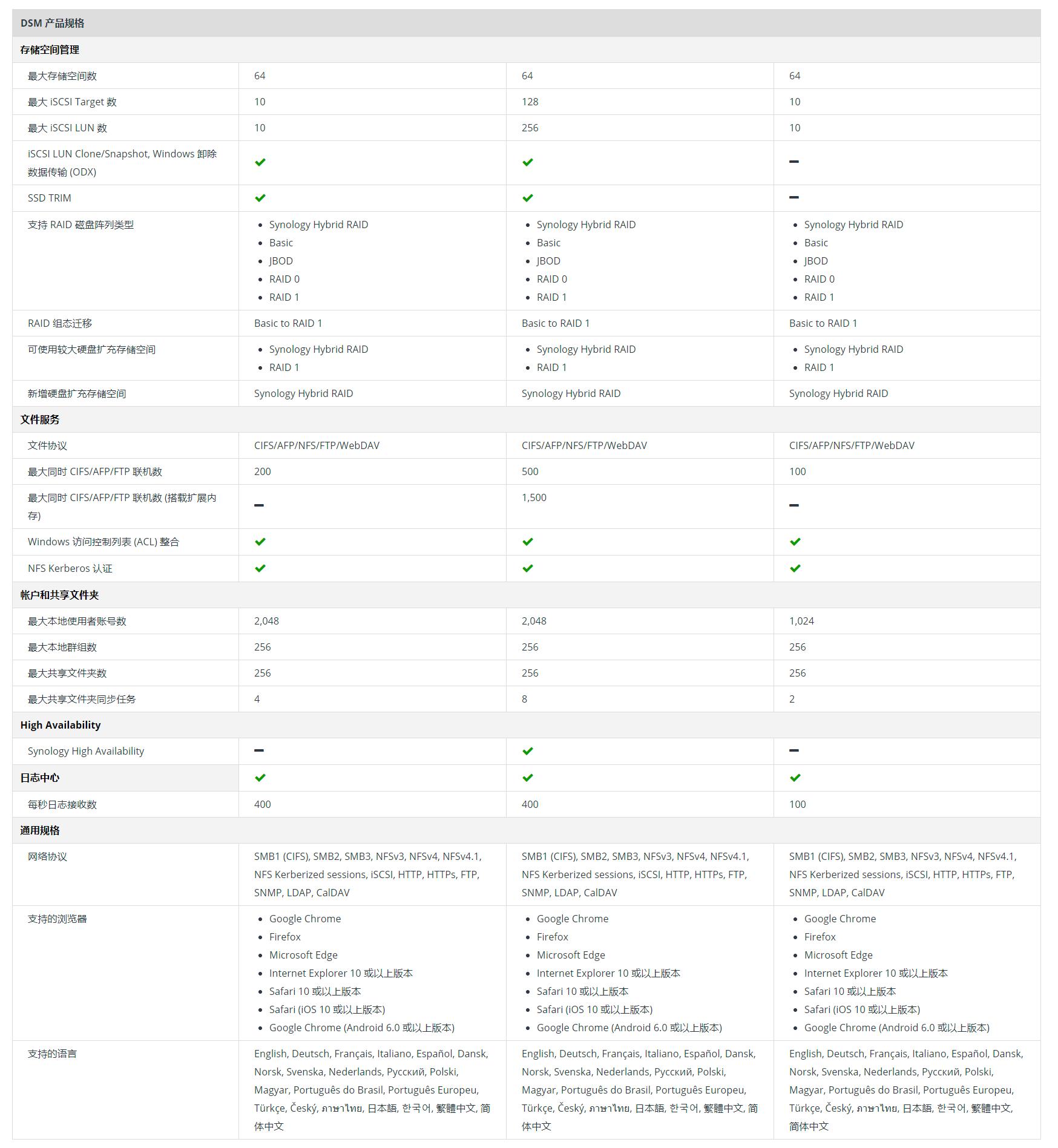 DS218-DS220-DS220j-03